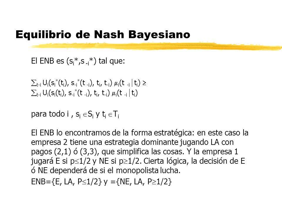 Equilibrio de Nash Bayesiano