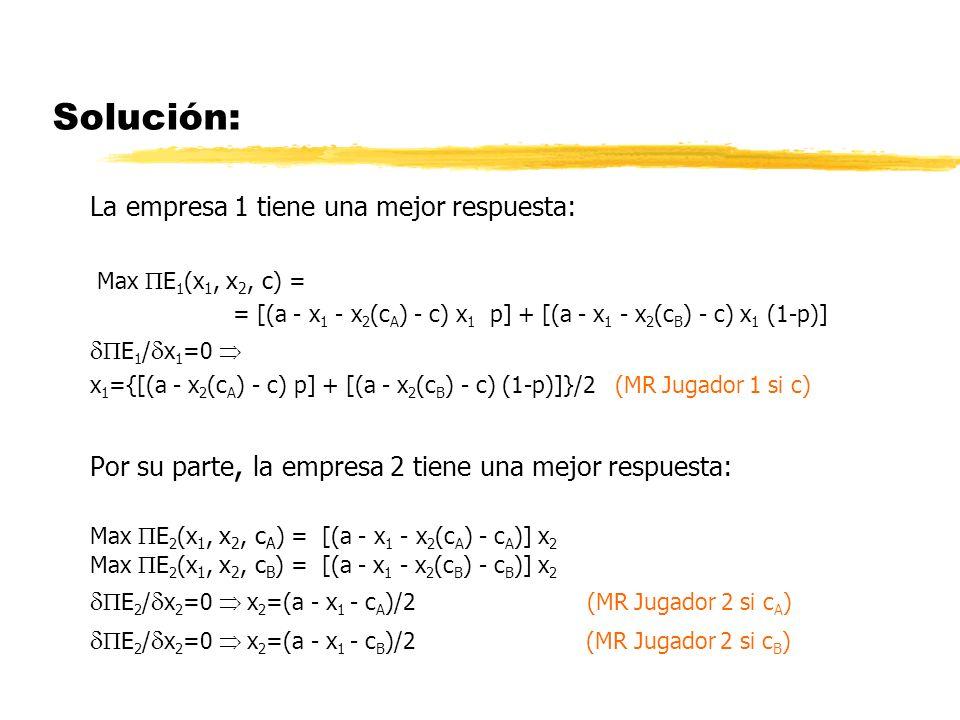 Solución: La empresa 1 tiene una mejor respuesta: E1/x1=0 