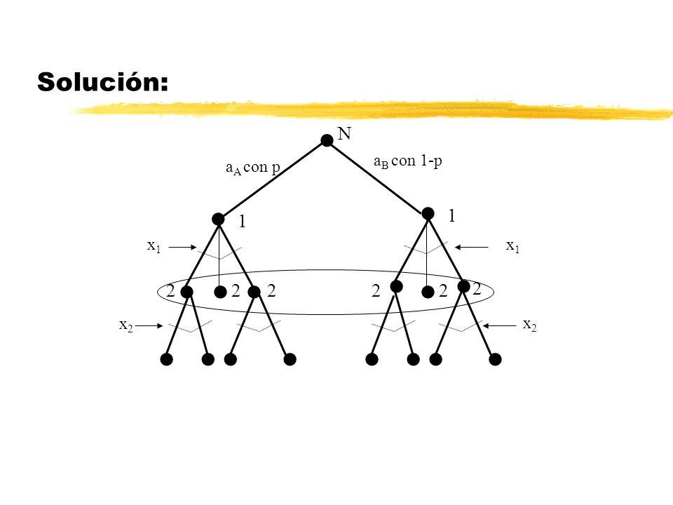 Solución:     2             N 1 1 2 2 2 2 2