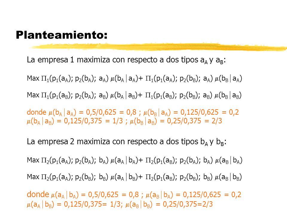 Planteamiento: La empresa 1 maximiza con respecto a dos tipos aA y aB: