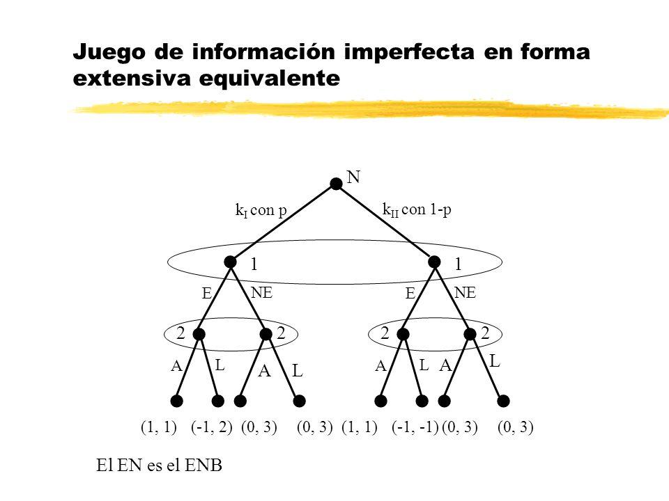 Juego de información imperfecta en forma extensiva equivalente
