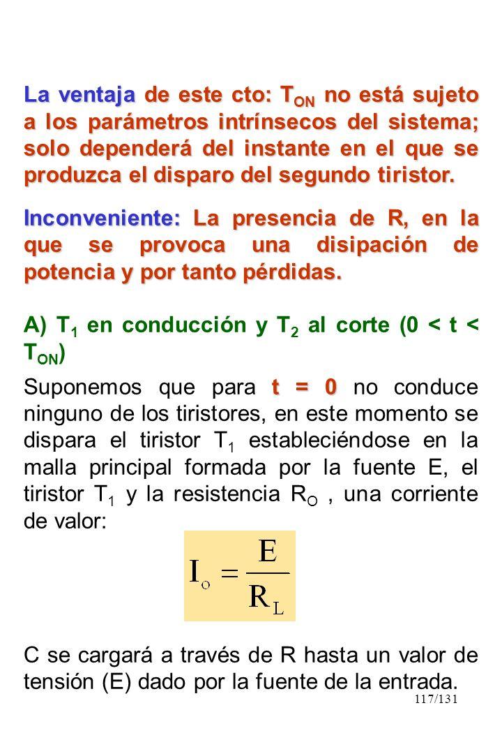 La ventaja de este cto: TON no está sujeto a los parámetros intrínsecos del sistema; solo dependerá del instante en el que se produzca el disparo del segundo tiristor.