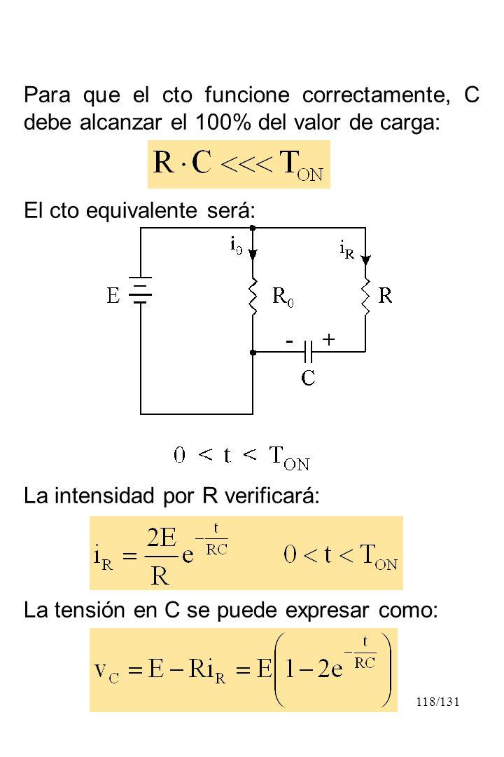 Para que el cto funcione correctamente, C debe alcanzar el 100% del valor de carga: