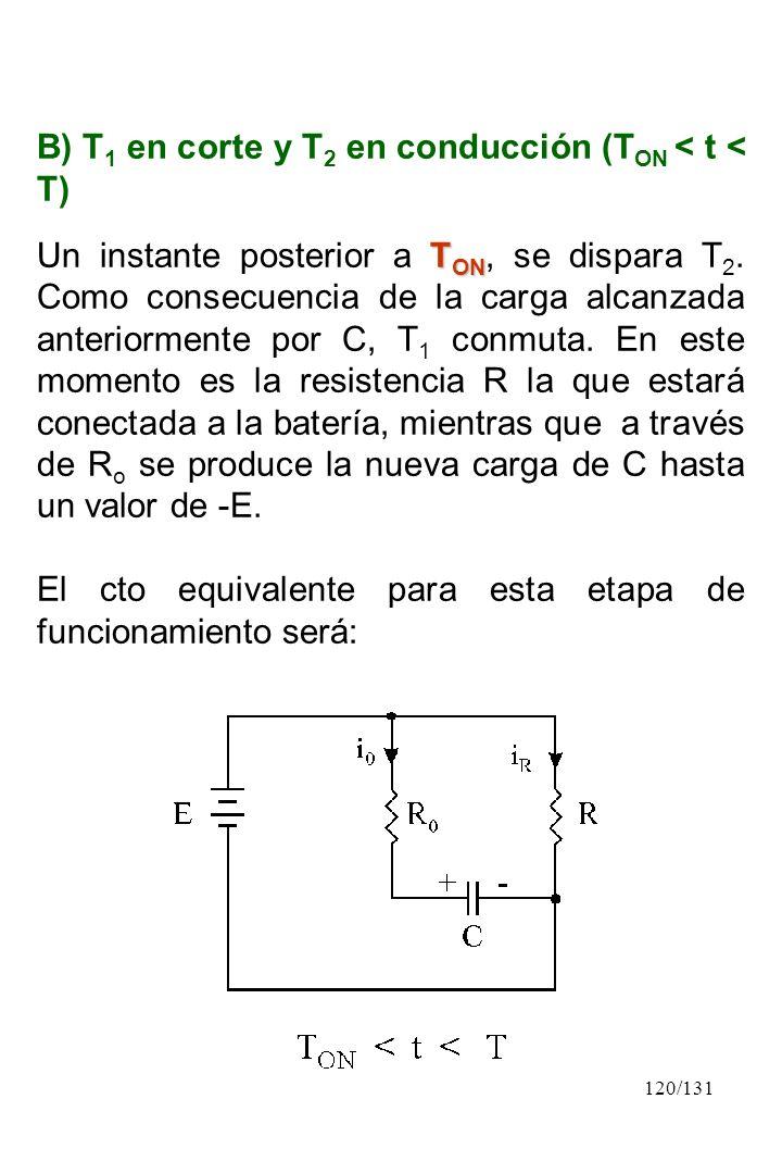 B) T1 en corte y T2 en conducción (TON < t < T)