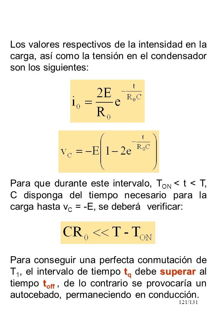 Los valores respectivos de la intensidad en la carga, así como la tensión en el condensador son los siguientes:
