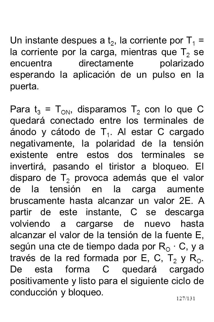 Un instante despues a t2, la corriente por T1 = la corriente por la carga, mientras que T2 se encuentra directamente polarizado esperando la aplicación de un pulso en la puerta.