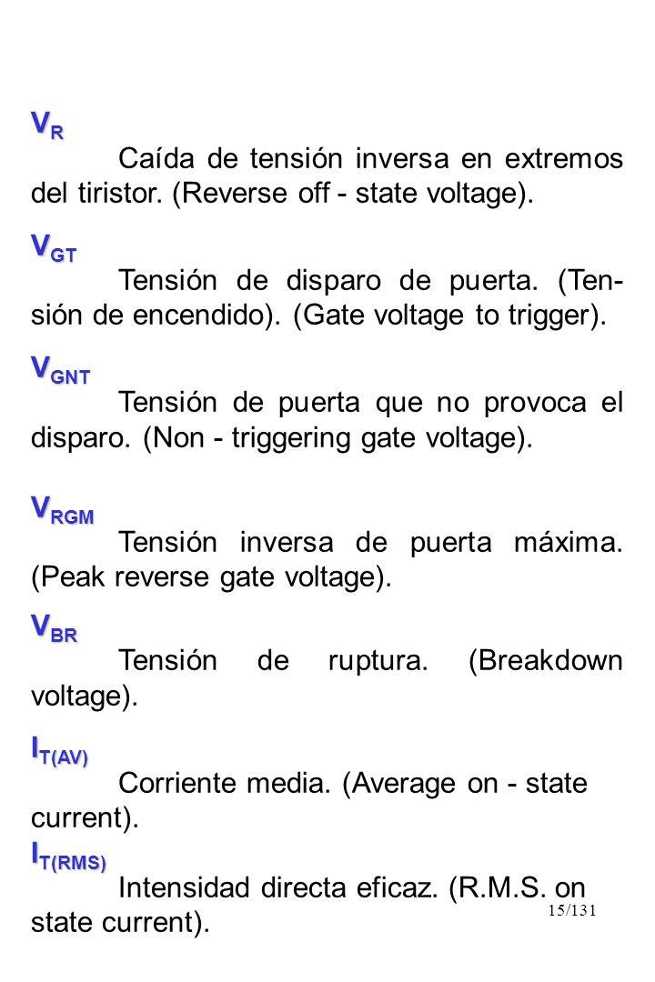 VR Caída de tensión inversa en extremos del tiristor. (Reverse off - state voltage). VGT.