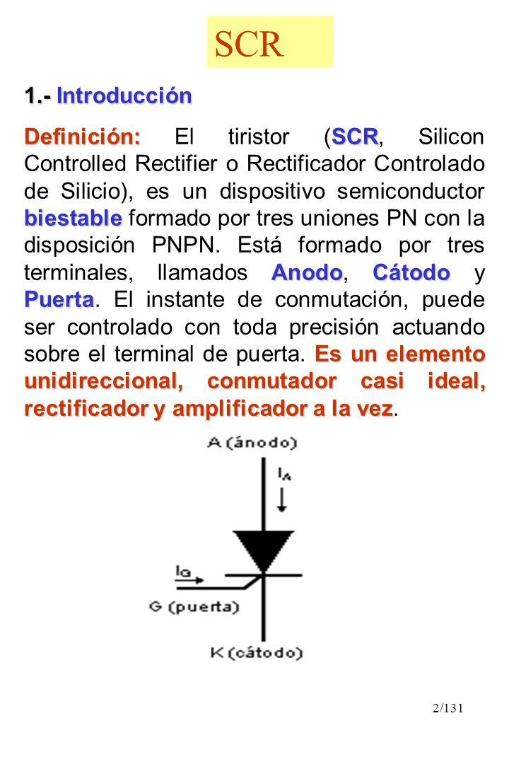 SCR 1.- Introducción.
