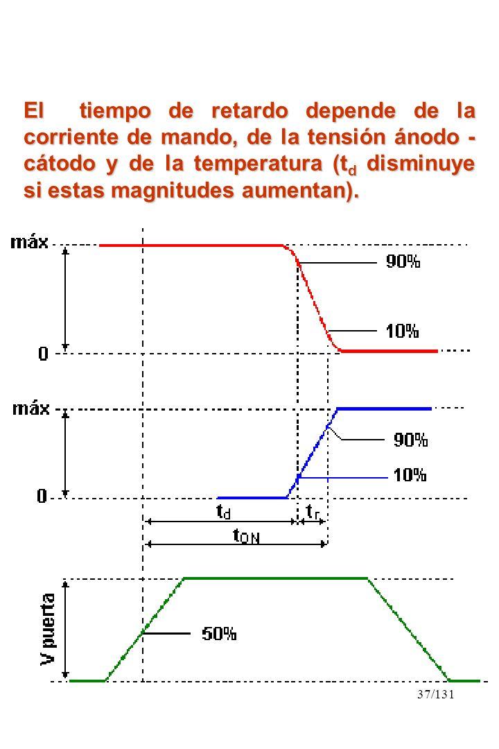 El tiempo de retardo depende de la corriente de mando, de la tensión ánodo - cátodo y de la temperatura (td disminuye si estas magnitudes aumentan).