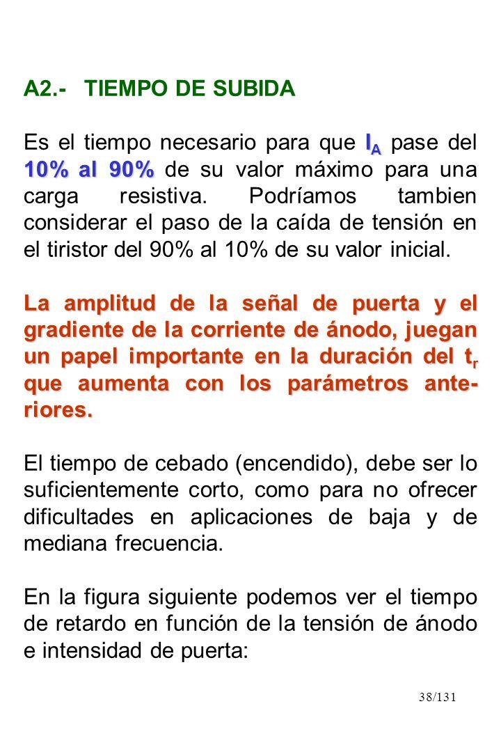 A2.- TIEMPO DE SUBIDA