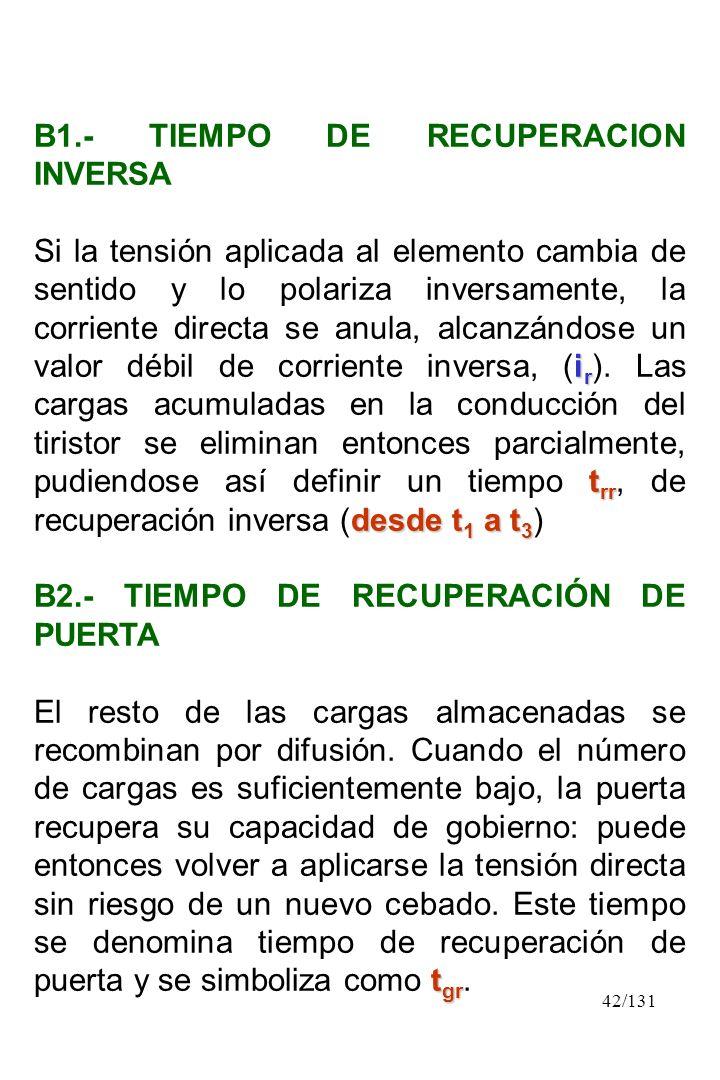 B1.- TIEMPO DE RECUPERACION INVERSA