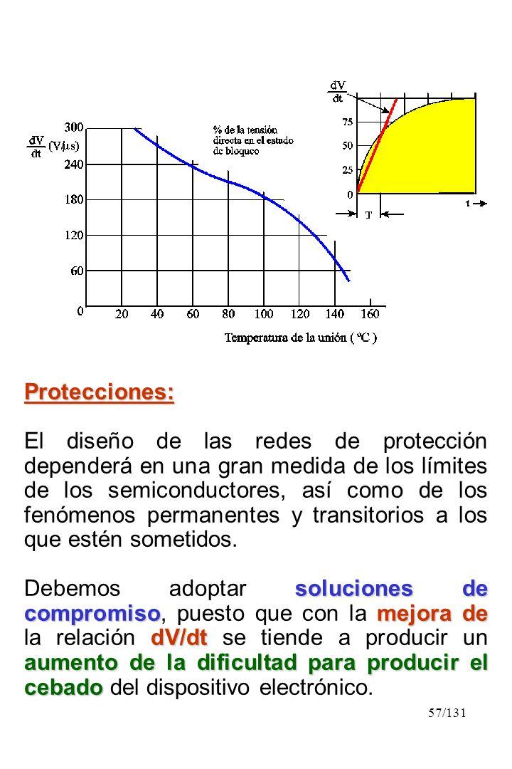 Protecciones: