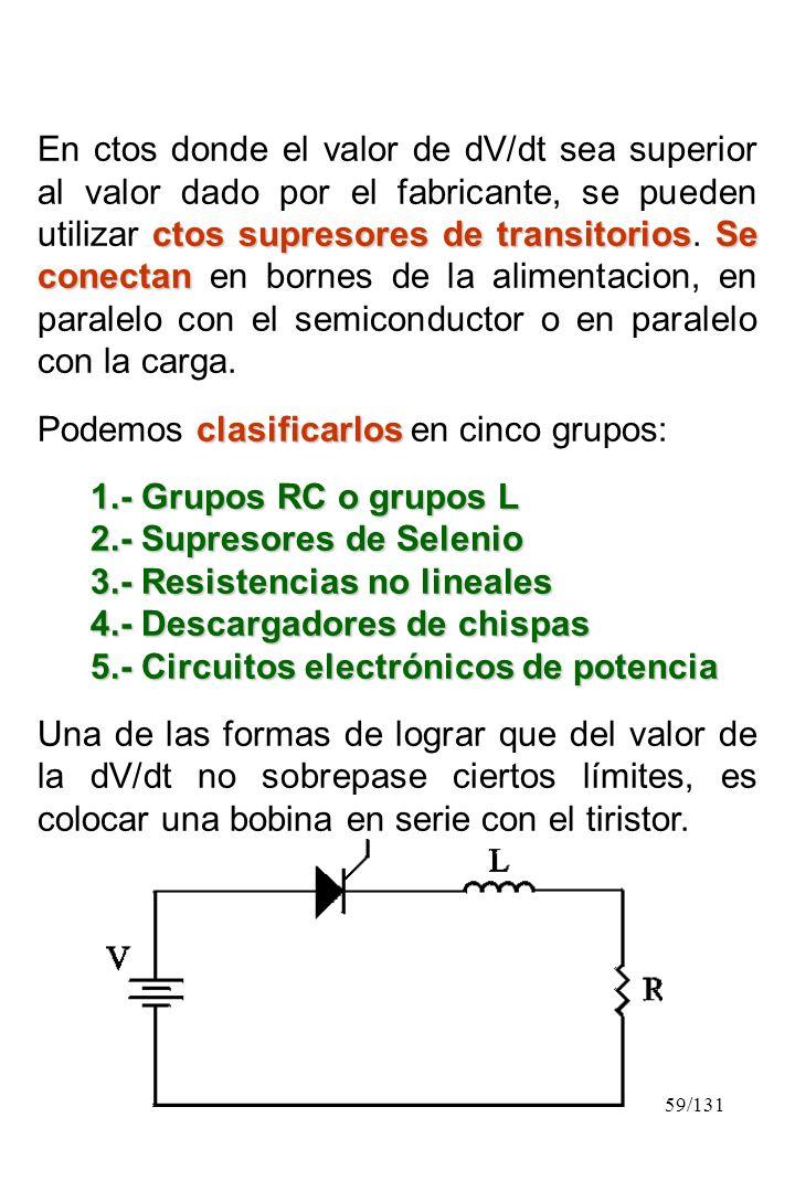 En ctos donde el valor de dV/dt sea superior al valor dado por el fabricante, se pueden utilizar ctos supresores de transitorios. Se conectan en bornes de la alimentacion, en paralelo con el semiconductor o en paralelo con la carga.
