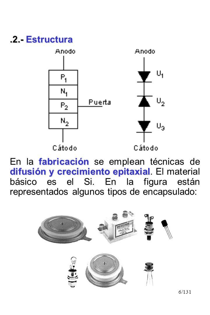 .2.- Estructura