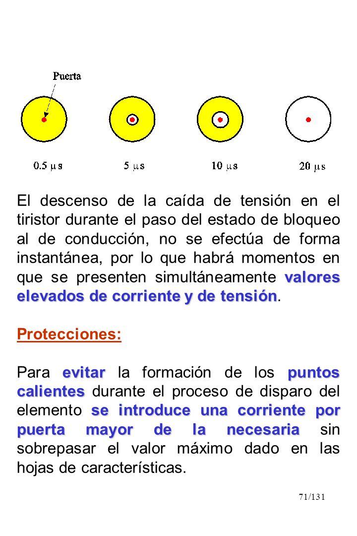 El descenso de la caída de tensión en el tiristor durante el paso del estado de bloqueo al de conducción, no se efectúa de forma instantánea, por lo que habrá momentos en que se presenten simultáneamente valores elevados de corriente y de tensión.