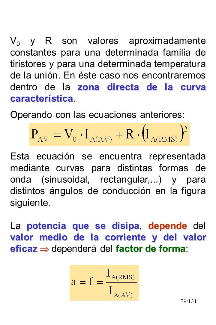 V0 y R son valores aproximadamente constantes para una determinada familia de tiristores y para una determinada temperatura de la unión. En éste caso nos encontraremos dentro de la zona directa de la curva característica.