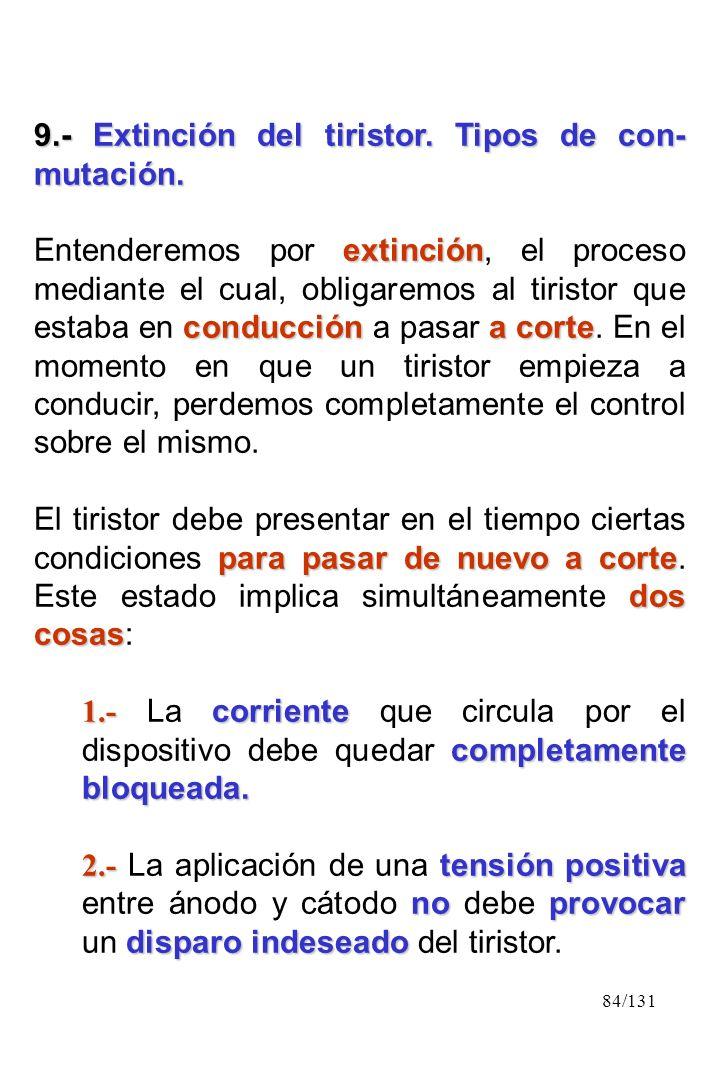 9.- Extinción del tiristor. Tipos de con-mutación.