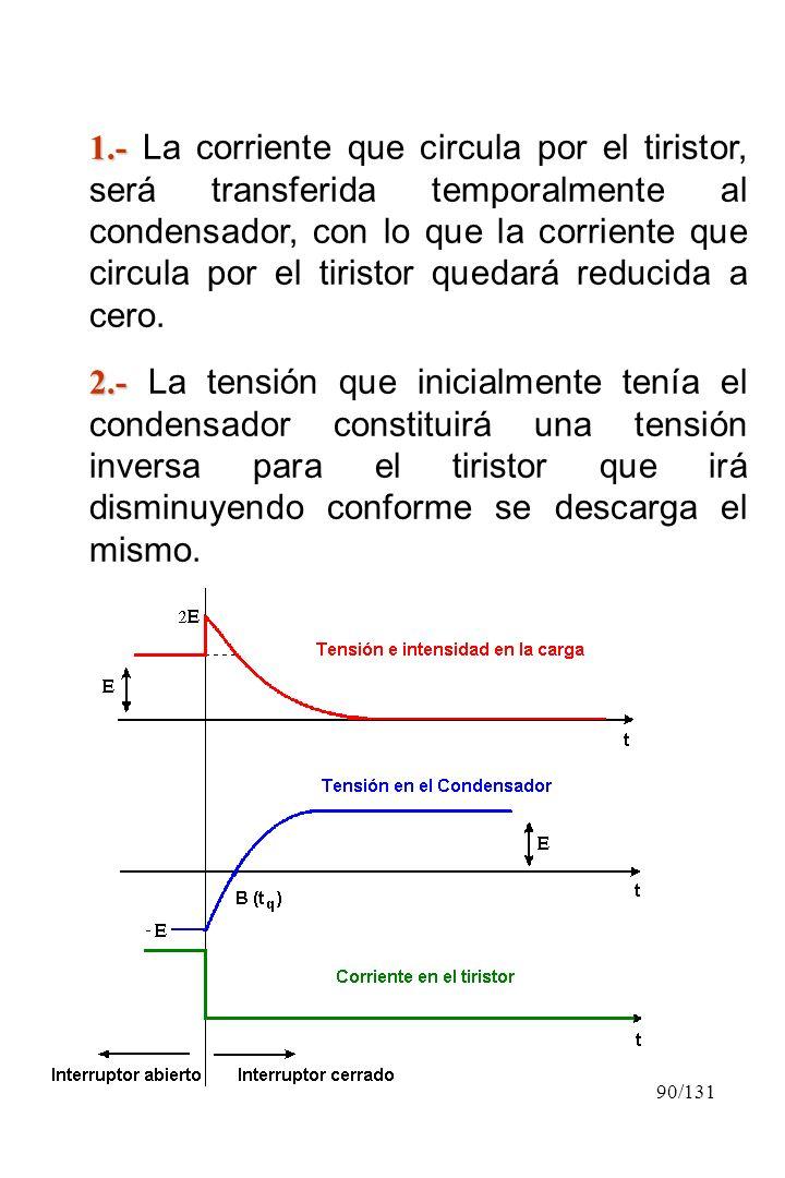1.- La corriente que circula por el tiristor, será transferida temporalmente al condensador, con lo que la corriente que circula por el tiristor quedará reducida a cero.