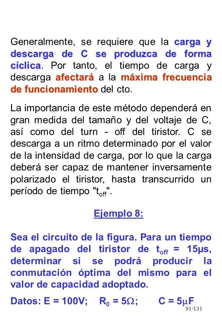Generalmente, se requiere que la carga y descarga de C se produzca de forma cíclica. Por tanto, el tiempo de carga y descarga afectará a la máxima frecuencia de funcionamiento del cto.