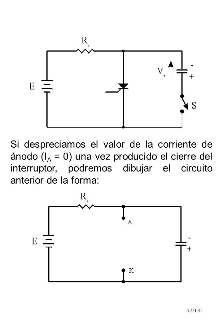 Si despreciamos el valor de la corriente de ánodo (IA = 0) una vez producido el cierre del interruptor, podremos dibujar el circuito anterior de la forma: