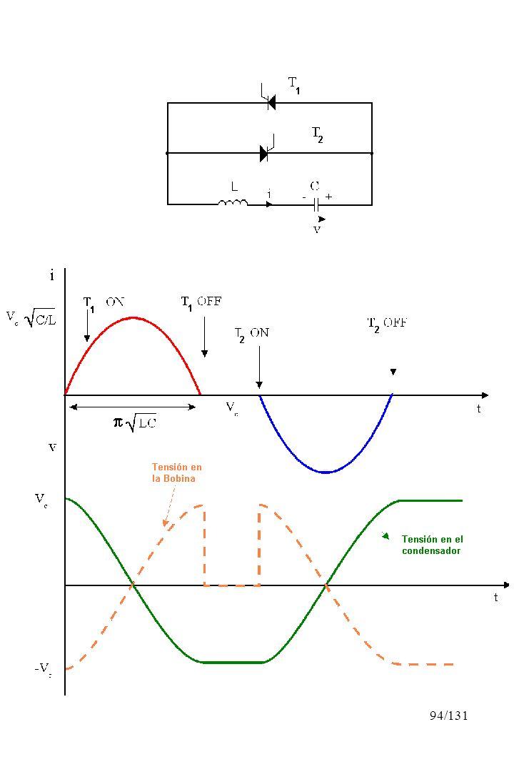 b.-) Conmutación por cto resonante