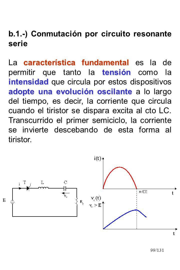 b.1.-) Conmutación por circuito resonante serie