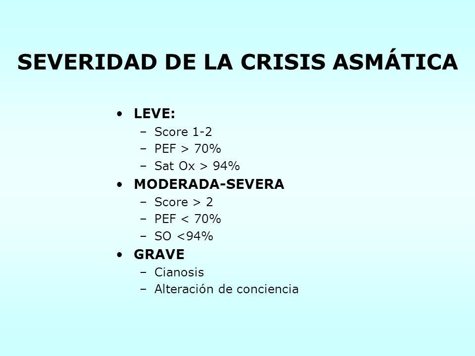 SEVERIDAD DE LA CRISIS ASMÁTICA