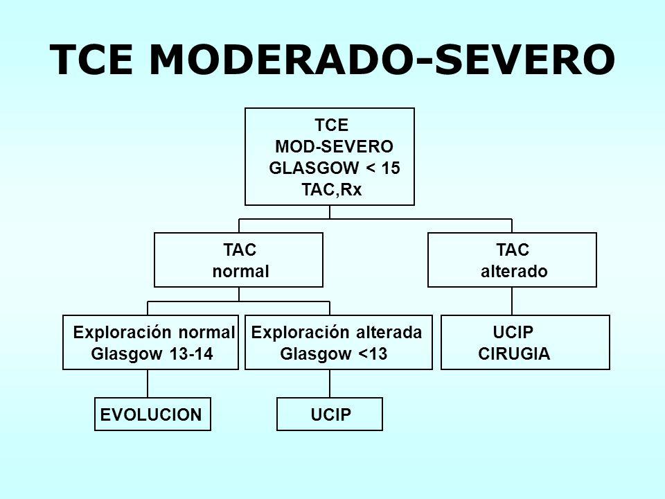 TCE MODERADO-SEVERO EVOLUCION Exploración normal Glasgow 13-14 UCIP