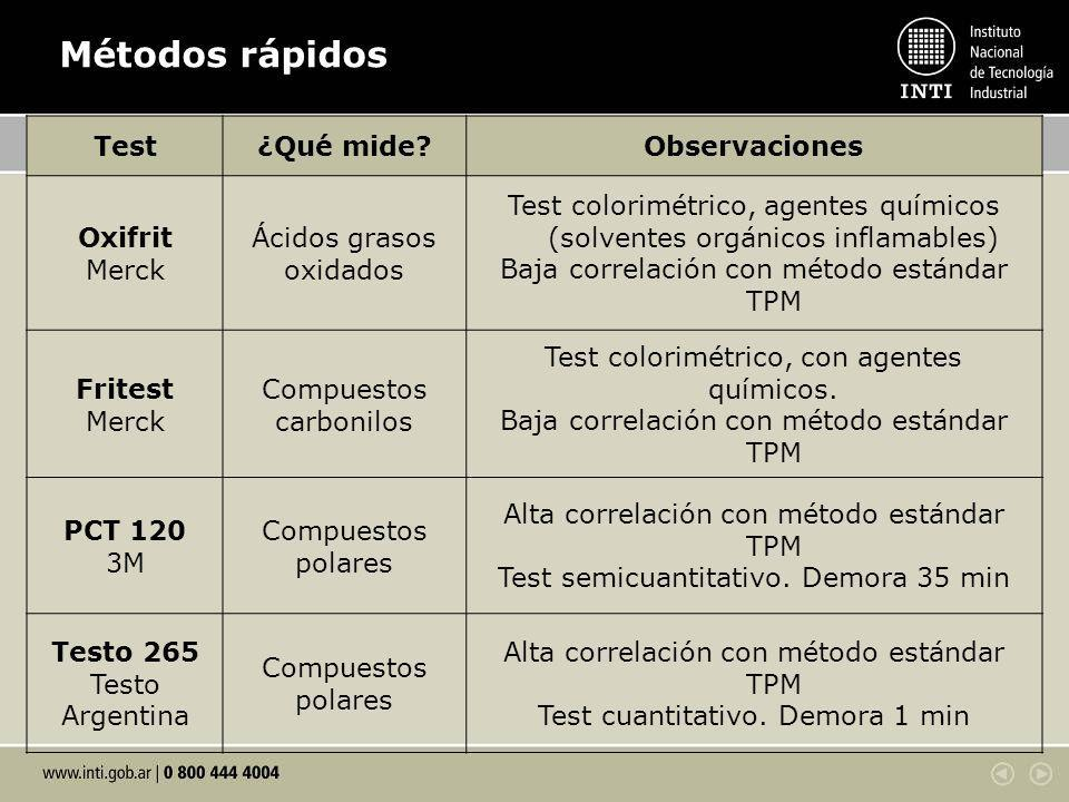 Métodos rápidos Test ¿Qué mide Observaciones Oxifrit Merck