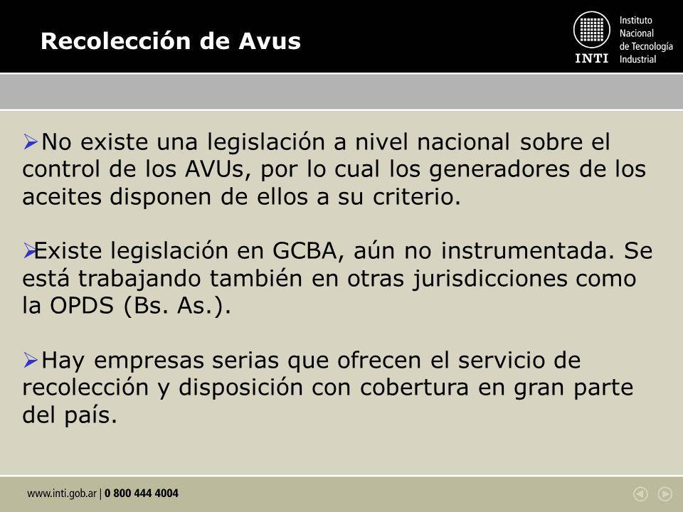 Recolección de Avus