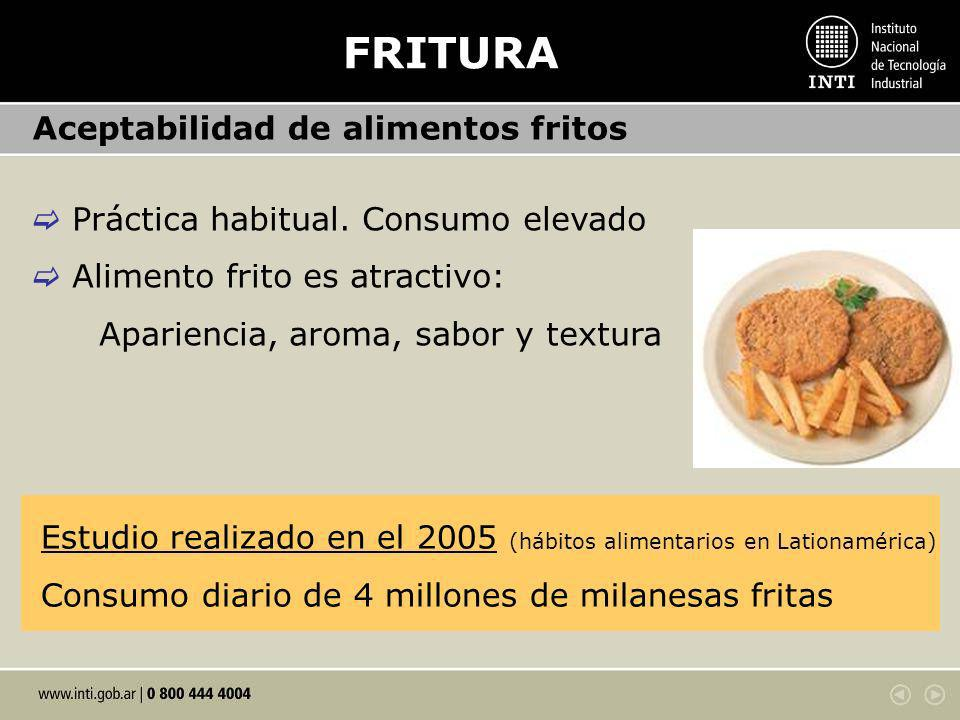 FRITURA Aceptabilidad de alimentos fritos