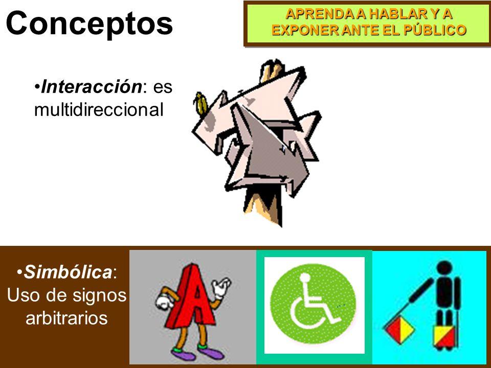Simbólica: Uso de signos arbitrarios