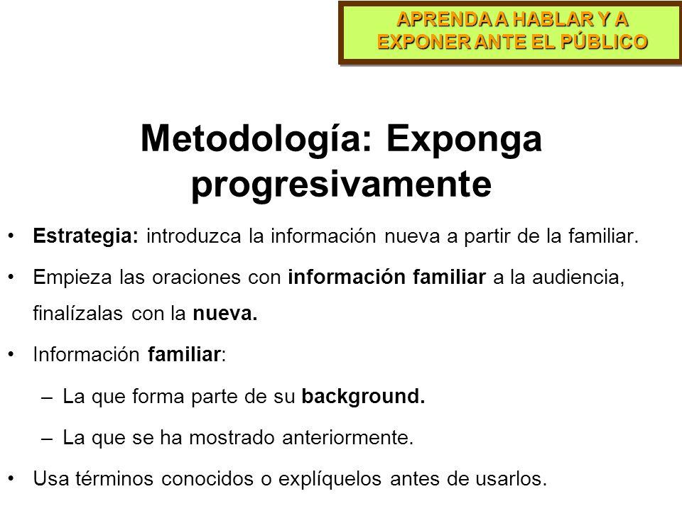 Metodología: Exponga progresivamente