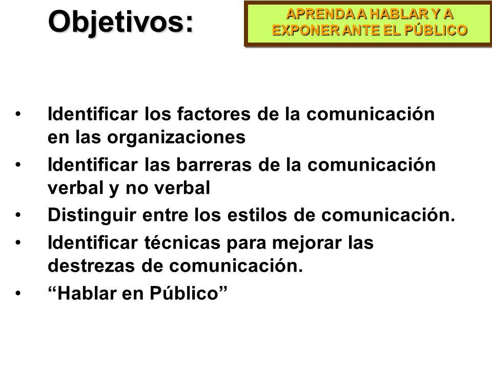 Objetivos: Identificar los factores de la comunicación en las organizaciones. Identificar las barreras de la comunicación verbal y no verbal.