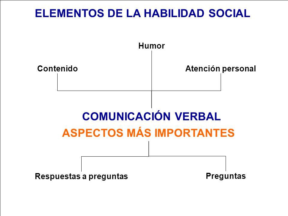 ELEMENTOS DE LA HABILIDAD SOCIAL