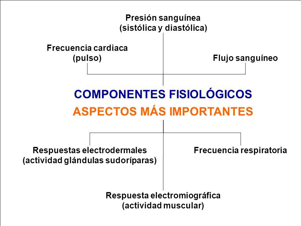 COMPONENTES FISIOLÓGICOS ASPECTOS MÁS IMPORTANTES