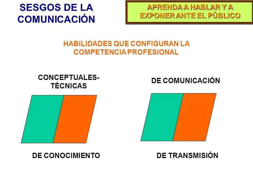 SESGOS DE LA COMUNICACIÓN