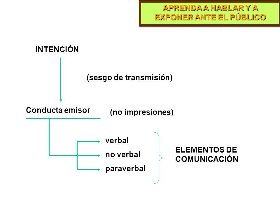 INTENCIÓN (sesgo de transmisión) Conducta emisor. (no impresiones) verbal. ELEMENTOS DE COMUNICACIÓN.