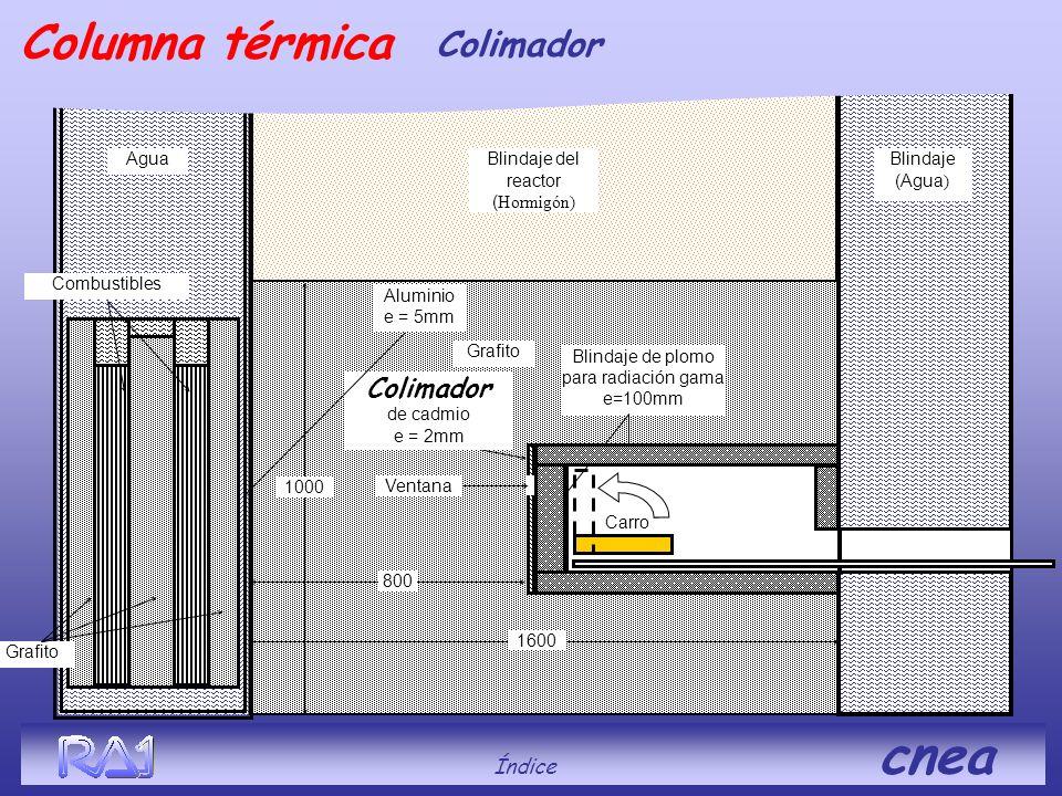 Blindaje de plomo para radiación gama