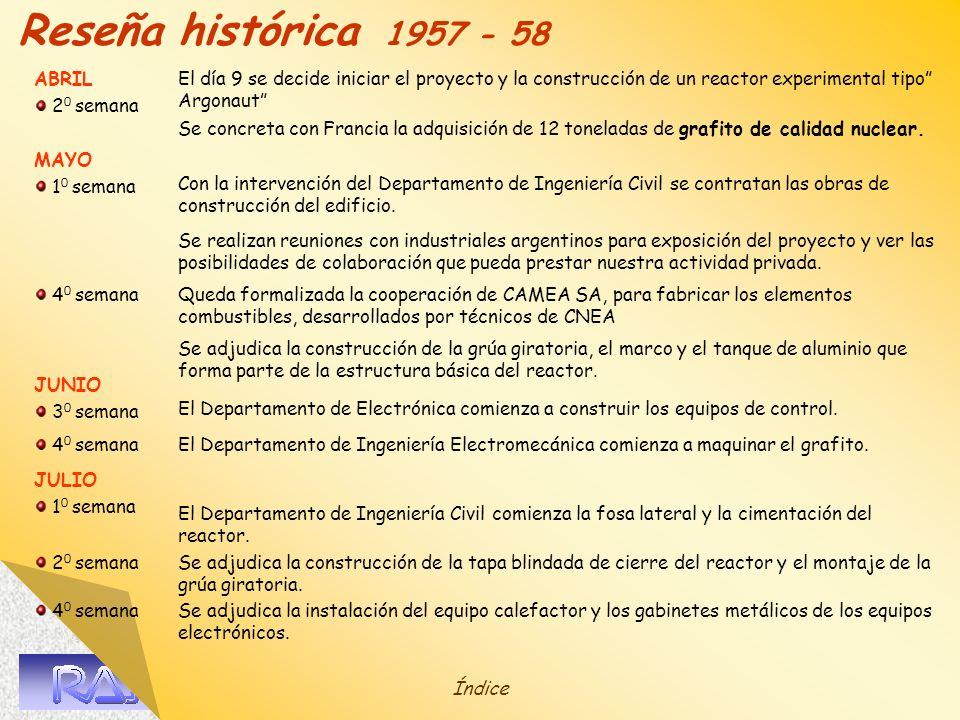 cnea Reseña histórica 1957 - 58