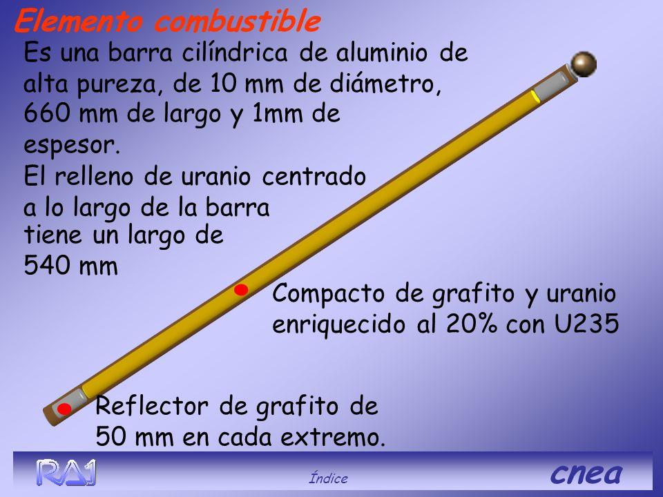Elemento combustible Es una barra cilíndrica de aluminio de alta pureza, de 10 mm de diámetro, 660 mm de largo y 1mm de espesor.