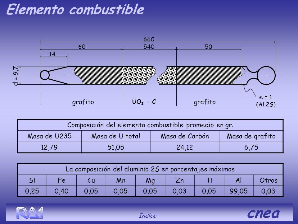 Elemento combustible grafito e = 1 (Al 2S)