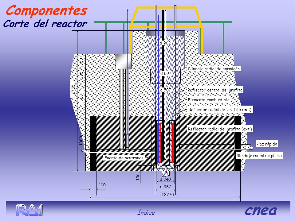 Componentes Corte del reactor Índice cnea d 962 350