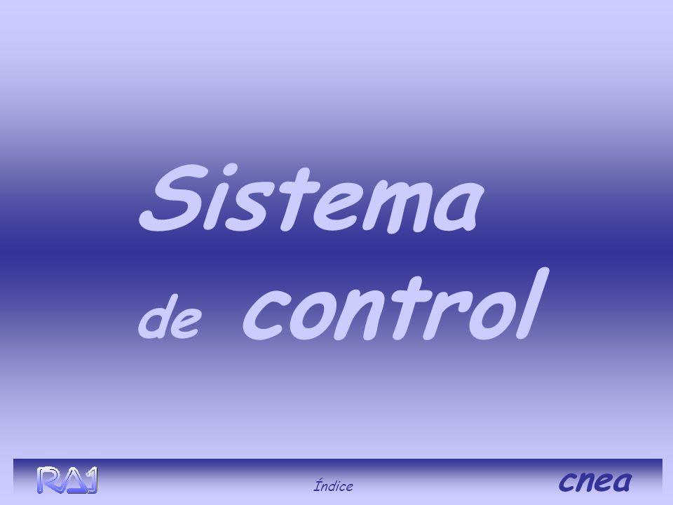 Sistema de control Índice cnea
