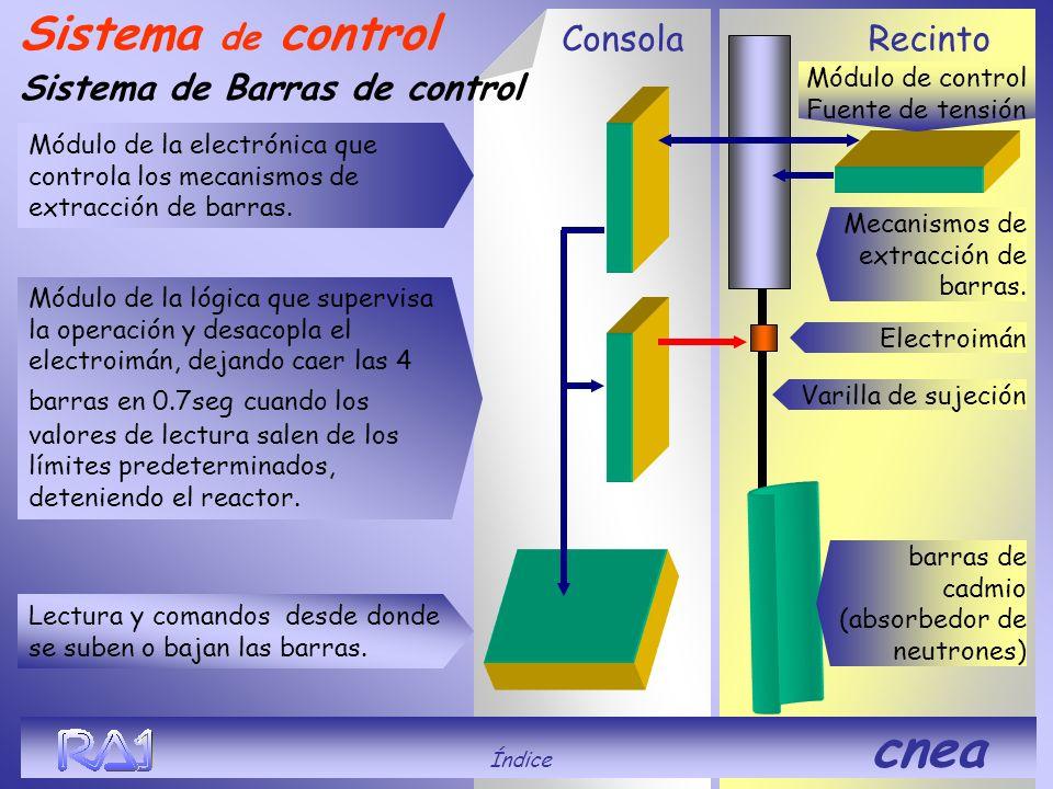 Módulo de control Fuente de tensión