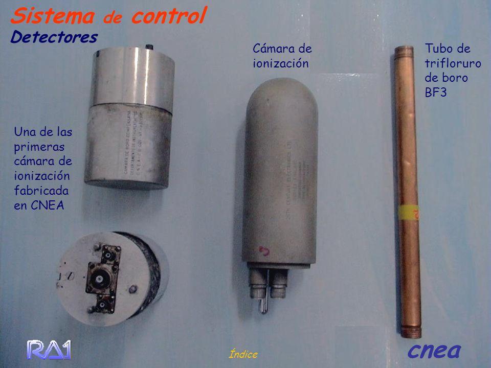 Sistema de control Detectores Cámara de ionización