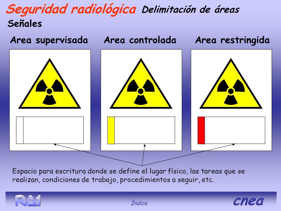 Seguridad radiológica