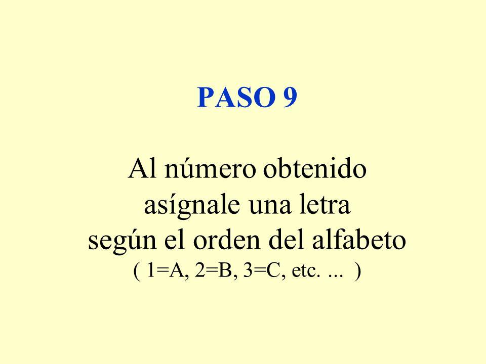 PASO 9 Al número obtenido asígnale una letra según el orden del alfabeto ( 1=A, 2=B, 3=C, etc. ... )