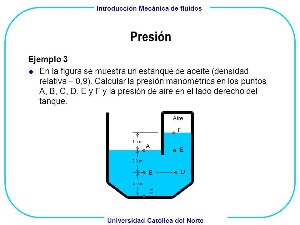 Conceptos de mec nica de fluidos ppt video online descargar for Diferencia entre tanque y estanque