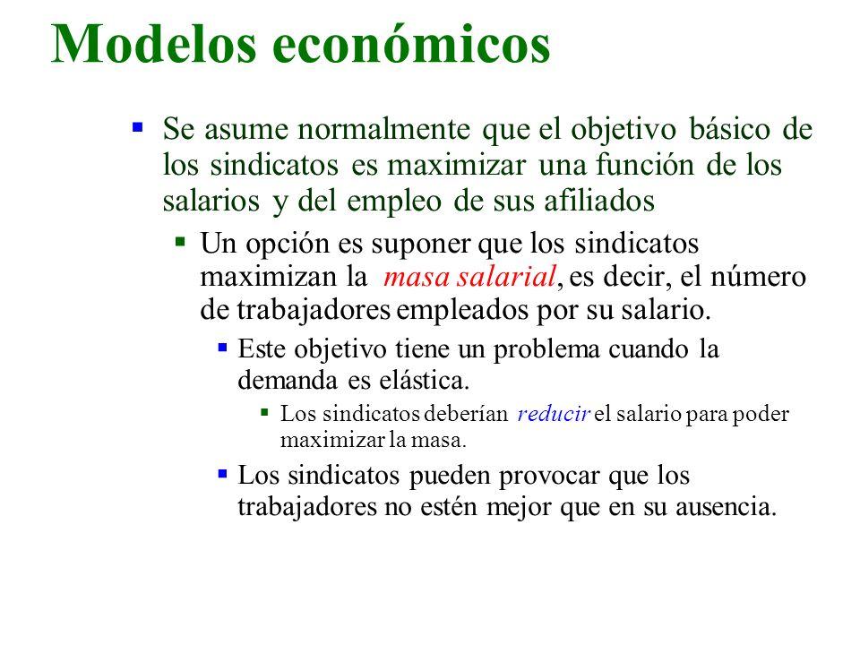 Modelos económicos 3/24/2017.